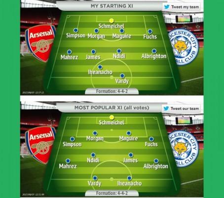 The Leicester Mercury's team selector widget
