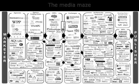 MediaMaze