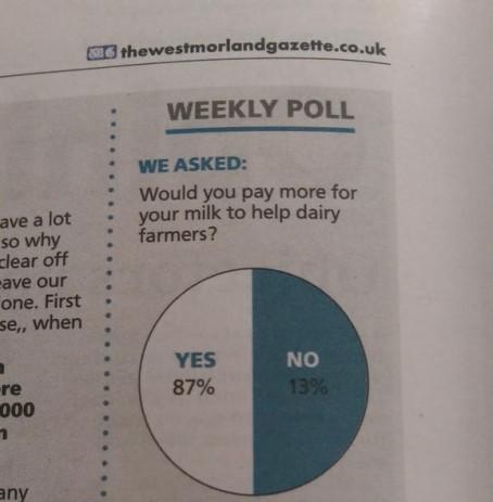 Friday Funnies Westmorland Gazette Mishap Goes Pie Ral Journalism
